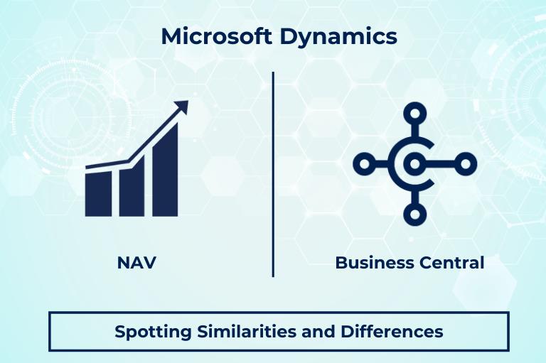 Dynamics NAV vs. Dynamics 365 Business Central Title Tag-